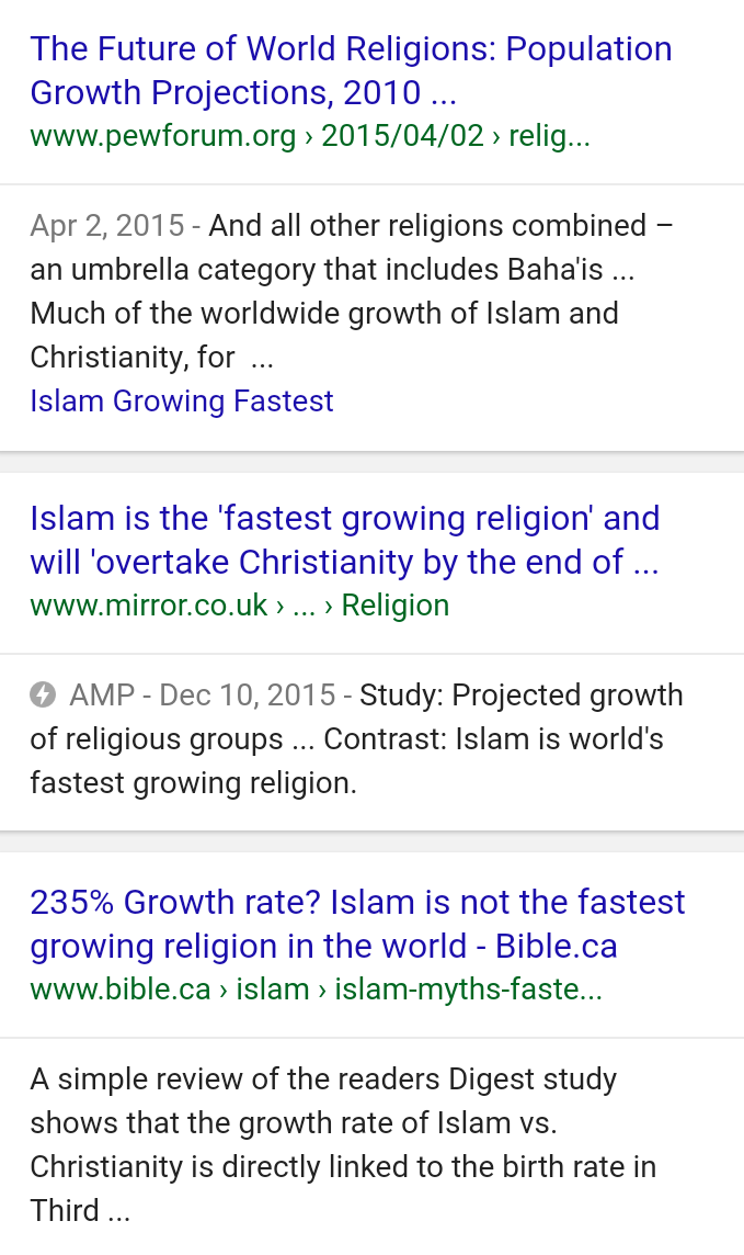 Growth Of Islam In The Real WorldPopulation Growth Rate - Religion population in world 2016